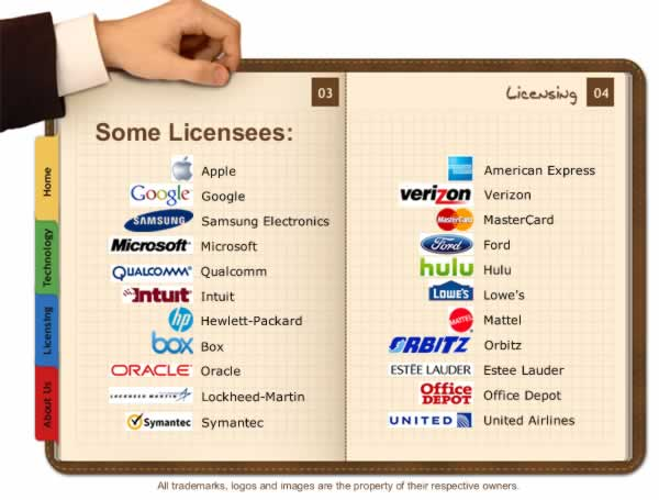 Some licensees of prior Abelow-created patents